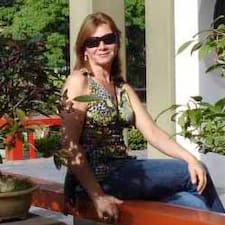 Mónica Viviana - Uživatelský profil