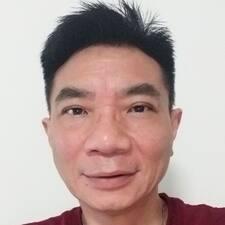 Kazaru felhasználói profilja