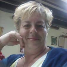 Dimitra felhasználói profilja