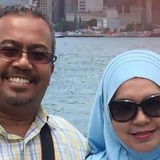 Kheirul Anwar - Profil Użytkownika