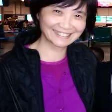 瑾 Jin - Uživatelský profil