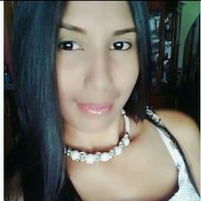 Profil korisnika Mari Matty