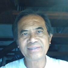 Profilo utente di Rolando