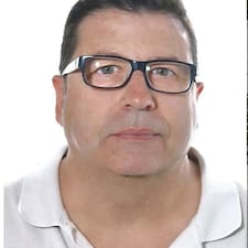 Miquel - Profil Użytkownika