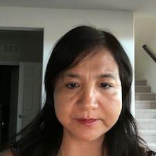Xueli felhasználói profilja