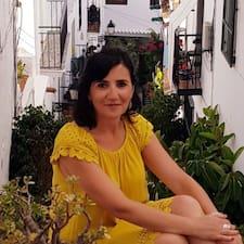Maria Angeles felhasználói profilja