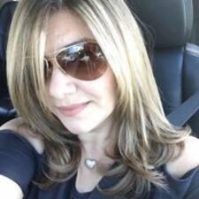 Profil utilisateur de Mylitza