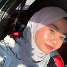Fatin felhasználói profilja