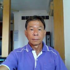 Chin Yee Brukerprofil