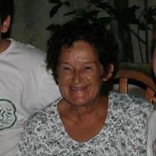 Rosa Clara - Profil Użytkownika