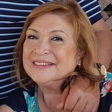 Профиль пользователя Maria GRACIELA