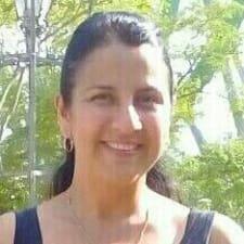 Rosa Del Carmen - Uživatelský profil
