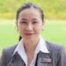 Nguyen Thi Mai