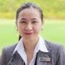 Nguyen Thi Mai - Profil Użytkownika