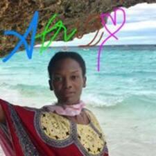 Profil Pengguna AfriqAmina