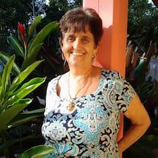 Profilo utente di Rosita Jane