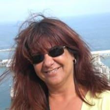 Profil utilisateur de Mar