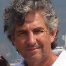 Andre Brugerprofil