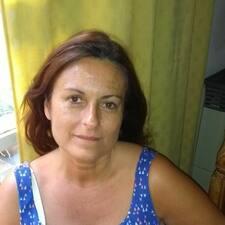 โพรไฟล์ผู้ใช้ Rosana Alejandra