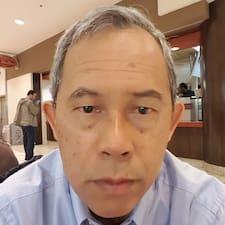 Profil utilisateur de Mohd Razi