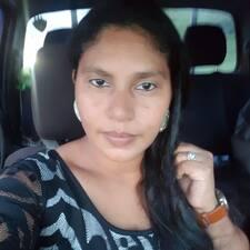 Alma User Profile
