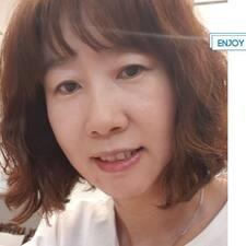 Henkilön SangHyun käyttäjäprofiili
