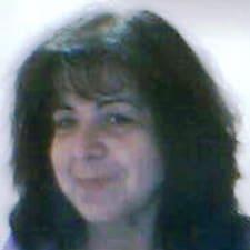 Izabela felhasználói profilja