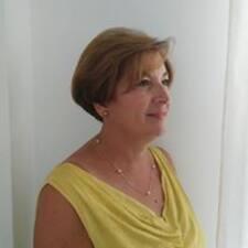 Maria Asuncionさんのプロフィール