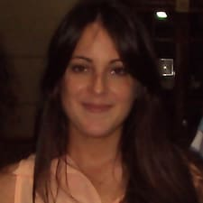 Agustina - Profil Użytkownika