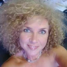 Giorgia - Profil Użytkownika