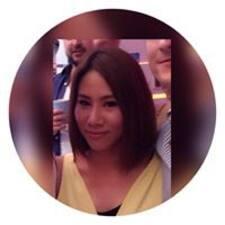 Pu felhasználói profilja