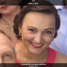 Анжелика Альдовна Brugerprofil