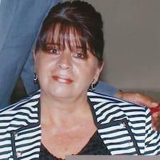 Luz Marina Brukerprofil