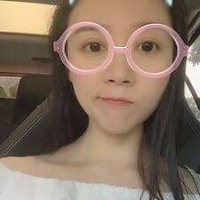 小宏 - Profil Użytkownika