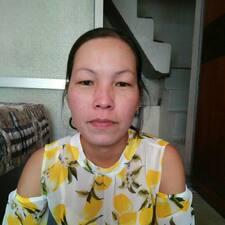 Profil utilisateur de Hoan