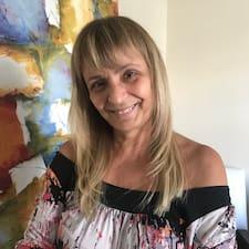 Teresa Brukerprofil
