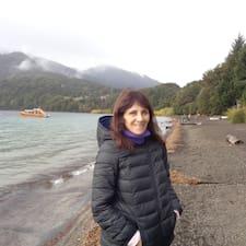 Profil korisnika María Cristina