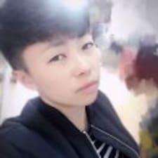 Profil korisnika 磊