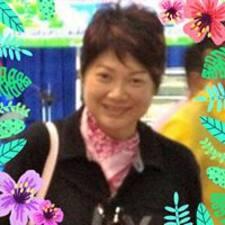 Profil utilisateur de Puangpaga