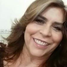 Ma Elena - Uživatelský profil