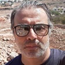 Dimitris felhasználói profilja