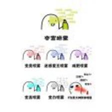 Perfil de usuario de 慧煜