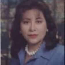 Sandra Elizabeth User Profile