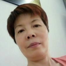 刘丽琼 User Profile