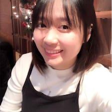 Miki - Profil Użytkownika