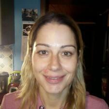 Ana Da Costa - Uživatelský profil