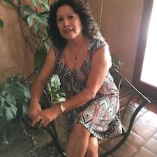 Fresia Carolina - Uživatelský profil