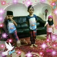 Siti User Profile
