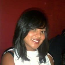 Nashreen - Profil Użytkownika