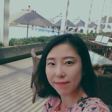 Minjung - Profil Użytkownika